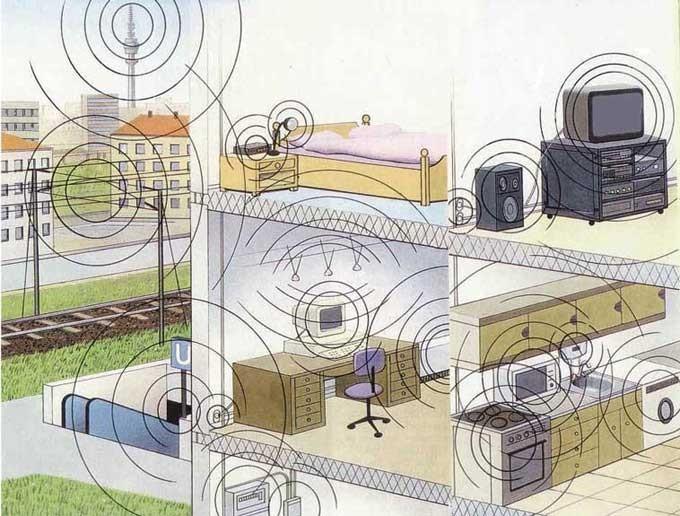 straling-binneshuis